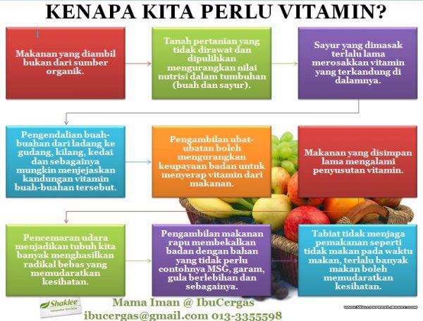 Kenapa Perlu Vitamin kenapa perlu vitamin Sebab Kenapa Perlu Vitamin Kenapa Kita Perlu Vitamin