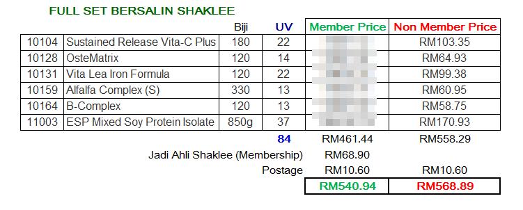 set bersalin shaklee Set Bersalin Shaklee - Alahai, Murahnya Harga !! harga set bersalin shaklee harga set pantang shaklee murah