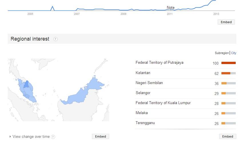 Shaklee malaysia + location {focus_keyword} Bukti Produk Shaklee Terlaris di Google Shaklee malaysia   location