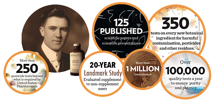 sejarah-shaklee kecutkan fibroid Vitamin Terbaik Untuk Kecutkan Fibroid sejarah shaklee