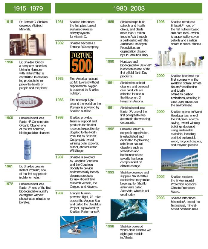 Screenshot 2014-09-04 02.34.03 produk shaklee untuk kulit Produk Shaklee Untuk Kulit Yang Berkesan Dan Selamat Screenshot 2014 09 04 02