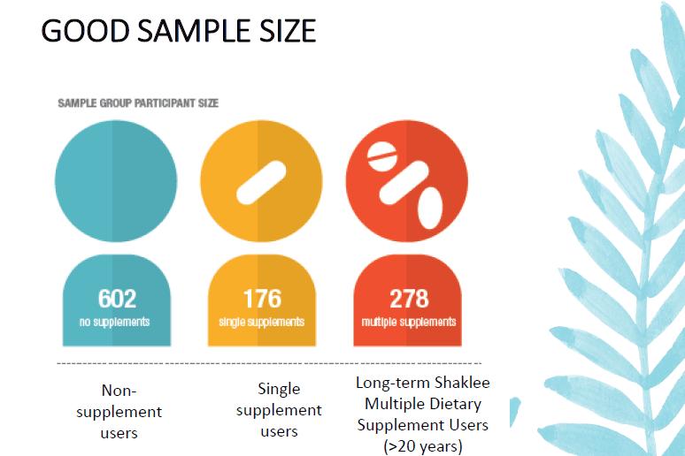 Landmark Study Shaklee berkesan ke shaklee berkesan ke Shaklee Berkesan Ke? Ada Landmark Study Ke? Screenshot 2017 09 10 05