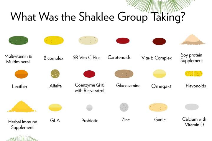 shaklee berkesan ke Shaklee Berkesan Ke? Ada Landmark Study Ke? Screenshot 2017 09 10 14
