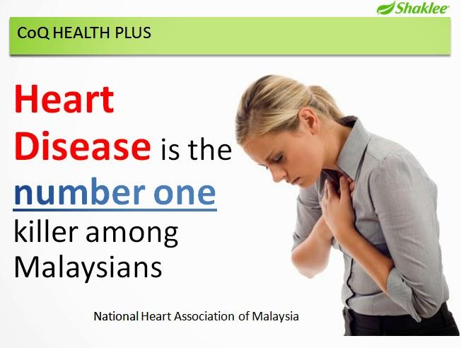 Vitamin Untuk Kesihatan Jantung Anda