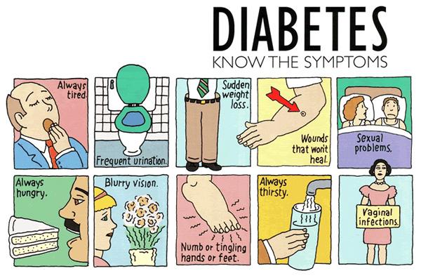 Tanda-tanda Awal Diabetes