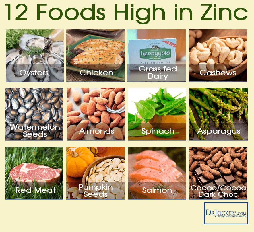 Zinc_12Foods